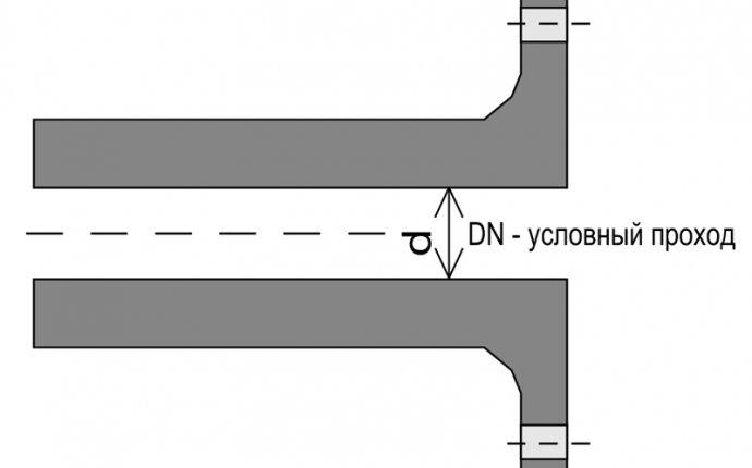 Условный проход — Википедия